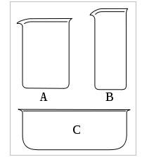 Ptfe Beakers, Flat Beaker, Crystallizer Beaker, Mumbai, India